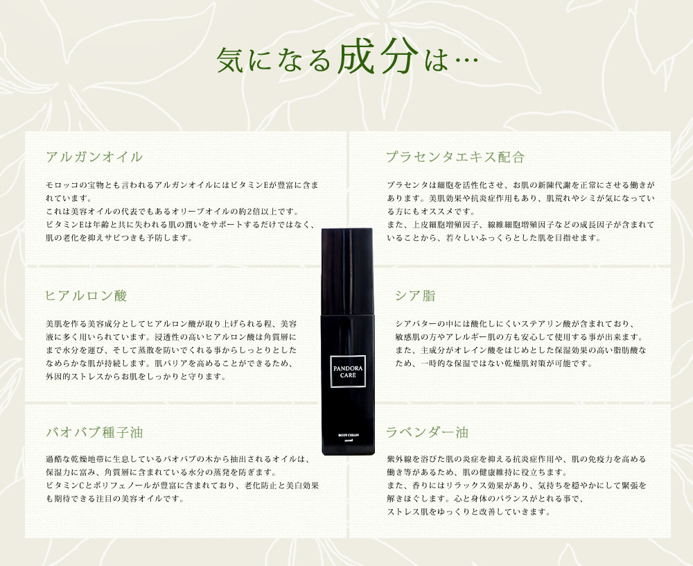 PANDORA CARE BODY CREAM成分